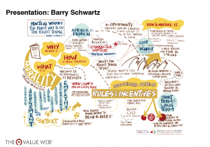 Practical Wisdom - Barry Schwartz